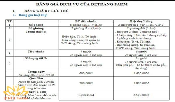 Bảng giá lưu trú tại Detrang Farm